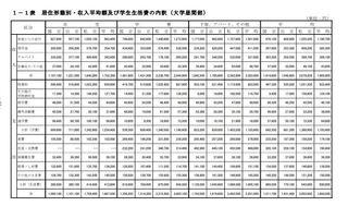 学生生活調査.JPG